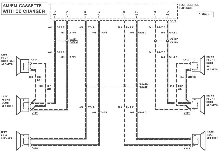 2007 ford taurus wiring diagram wiring diagram 2011 ford taurus wiring diagram 2007 ford taurus stereo