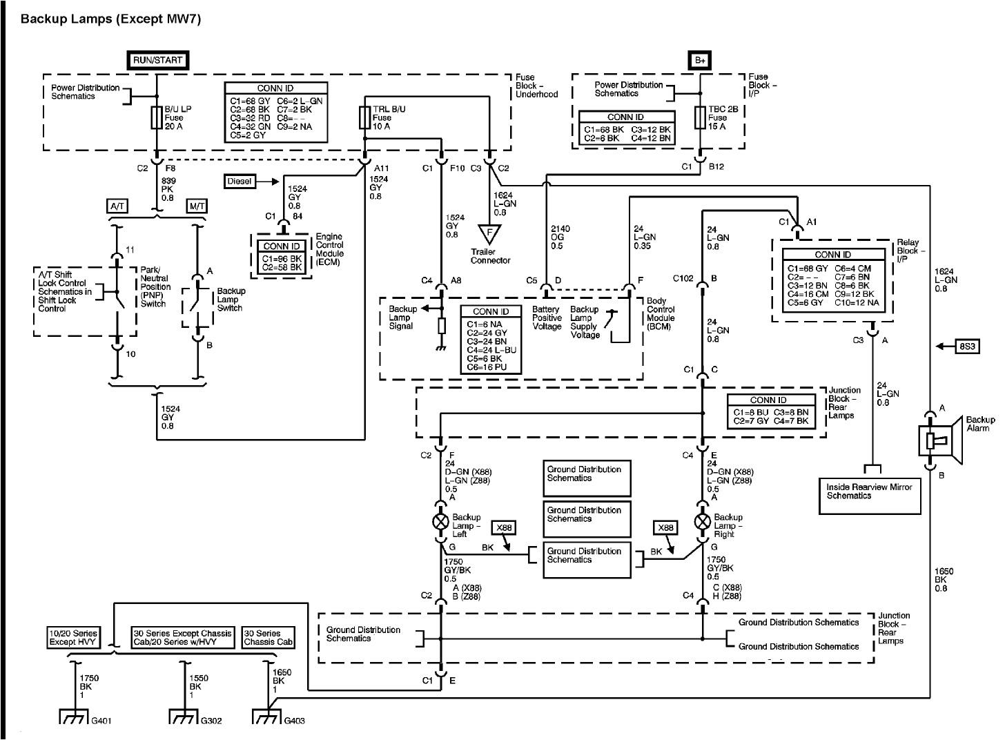 2003 Gmc Sierra Trailer Wiring Diagram Gm Trailer Wiring Harness Wiring Diagram Centre