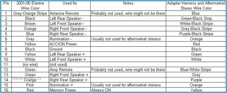 hyundai radio wiring color codes wiring diagrams konsult hyundai tucson radio wiring color codes hyundai wiring color codes