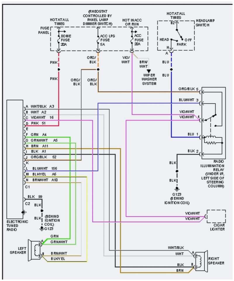 2014 jeep wrangler radio wiring diagram  the baking studio