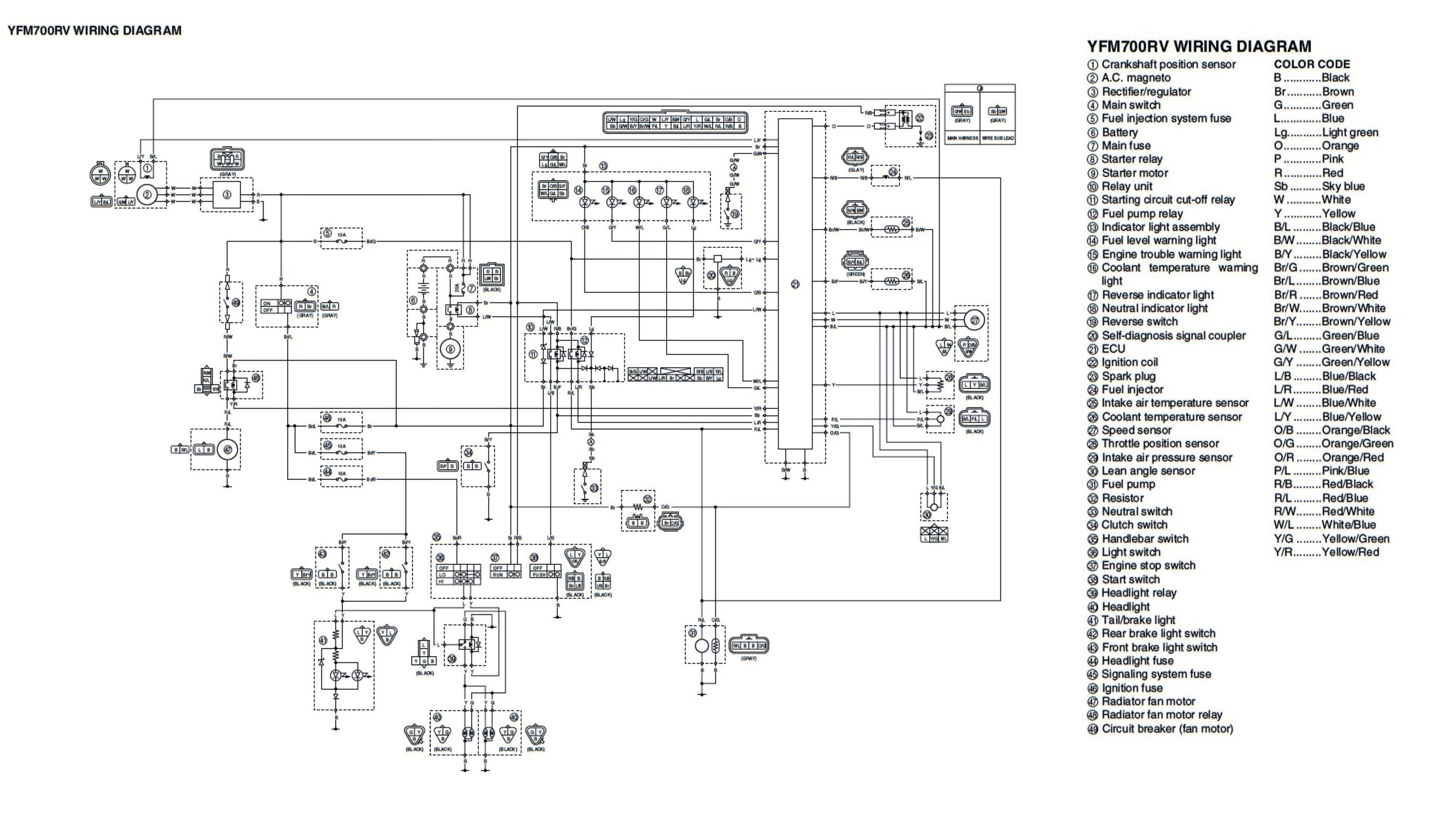 yamaha atv fuse box diagram wiring diagram long yamaha r1 fuse box diagram atv fuse box