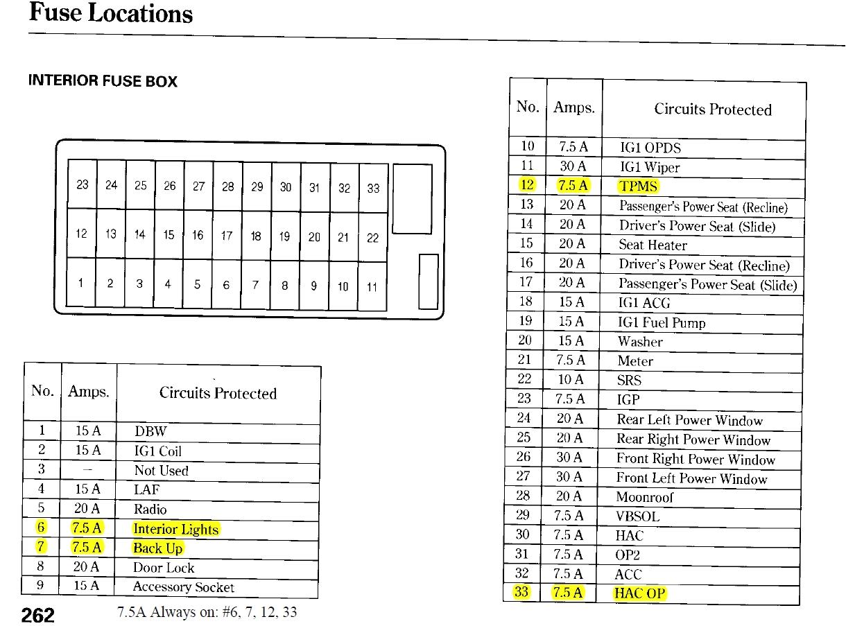 acura rl parts diagram 06 acura tl fuse box free download wiring diagrams jpg