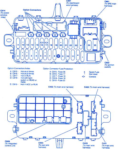 91 civic fuse box diagram wiring diagram page mix 91 honda civic fuse diagram wiring diagram