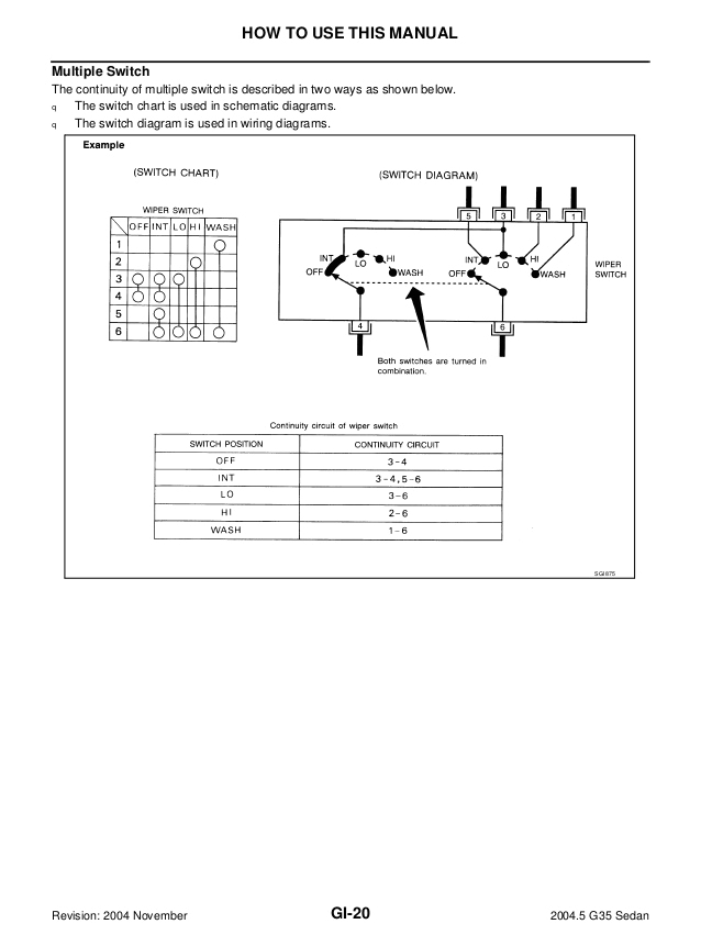 sgi862 b 26 gi 20 how to use this manual revision 2004 november 2004 5 g35