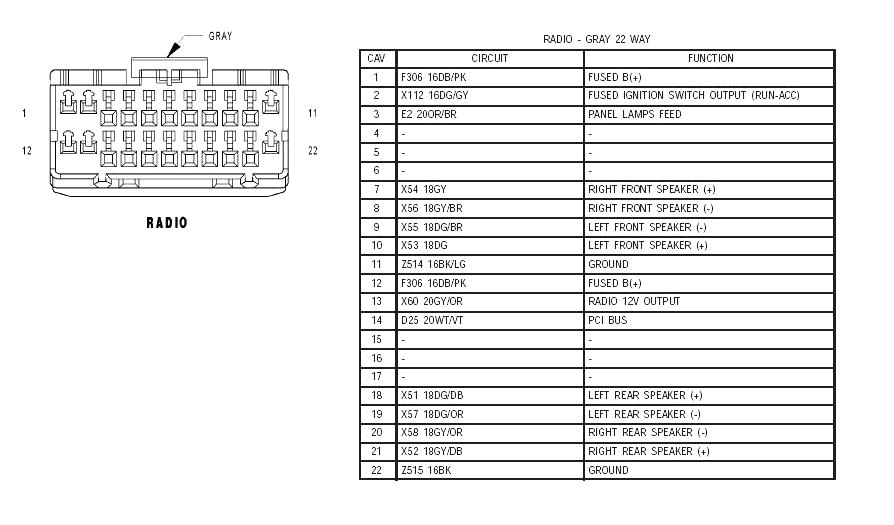 chrysler stereo wiring wiring diagram fascinating chrysler 300c stereo wiring diagram