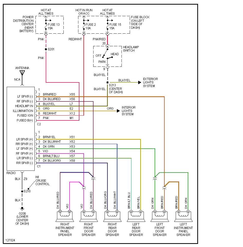 2001 dodge intrepid wiring harness wiring diagram mega