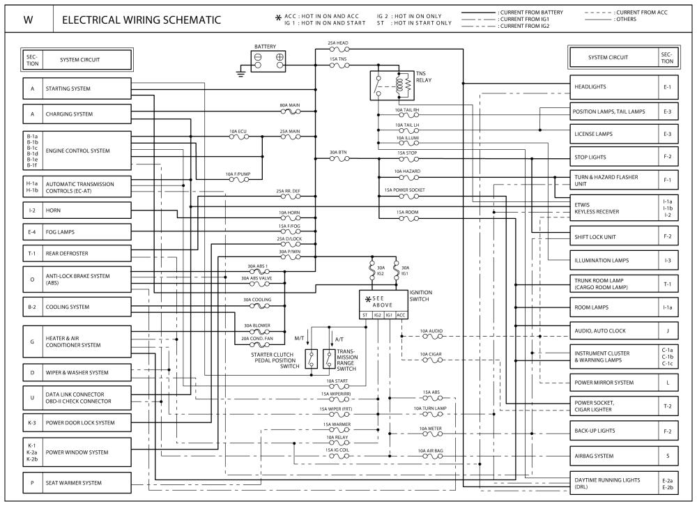 wire diagram 2004 kia optima wiring diagrams konsult wiring diagram for kia optima 2004 repair guides