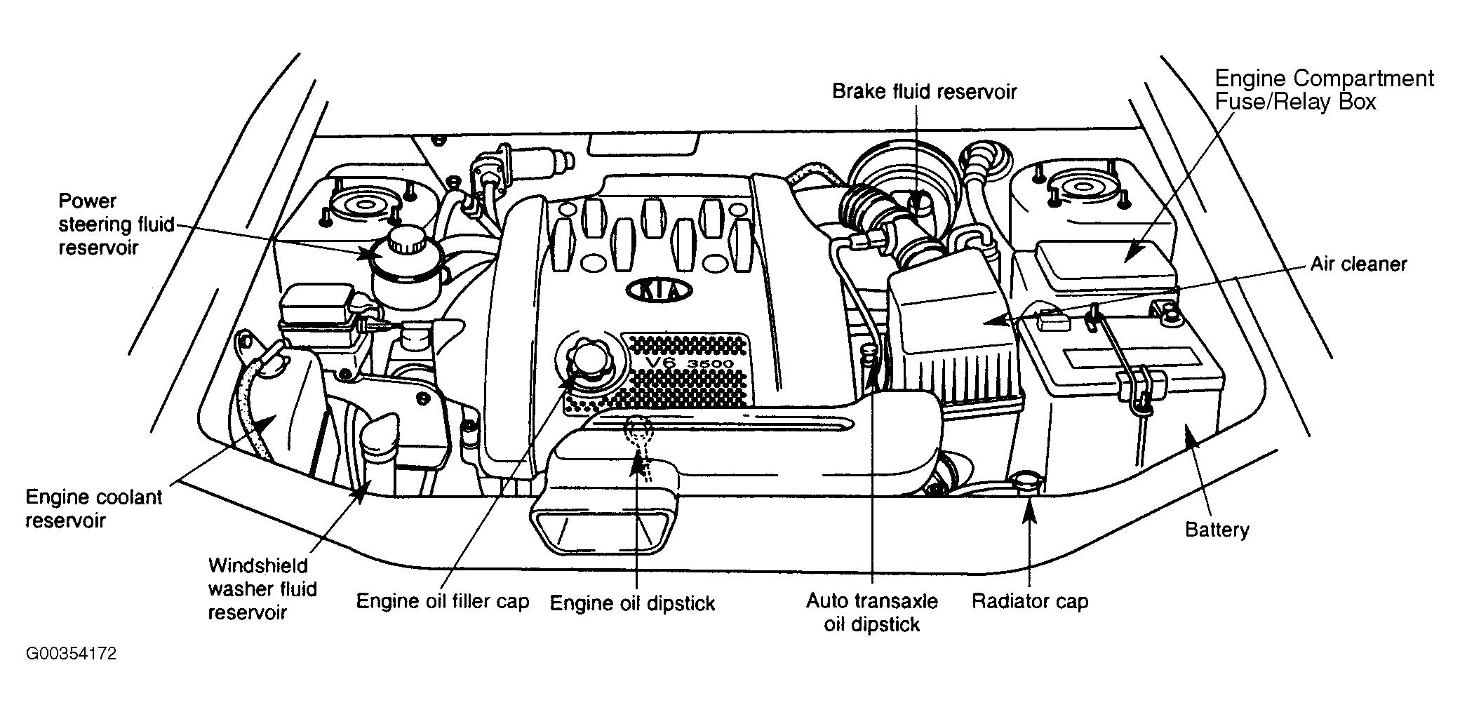 wiring diagram for 2004 kia optima wiring diagram go 2004 kia optima engine diagram wiring diagram
