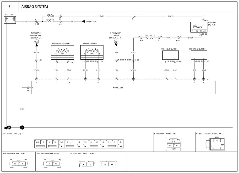 2004 Kia Optima Wiring Diagram 2004 Kia Optima Wiring Diagram Wiring Diagram Name