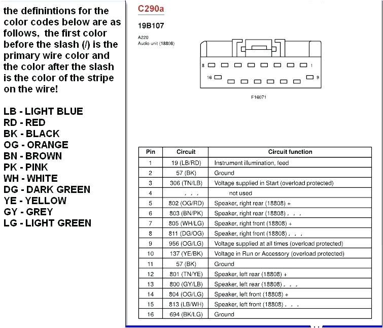 radio wiring diagram libraries diagrams source schema online 2001 mix mazda wiring diagrams 12