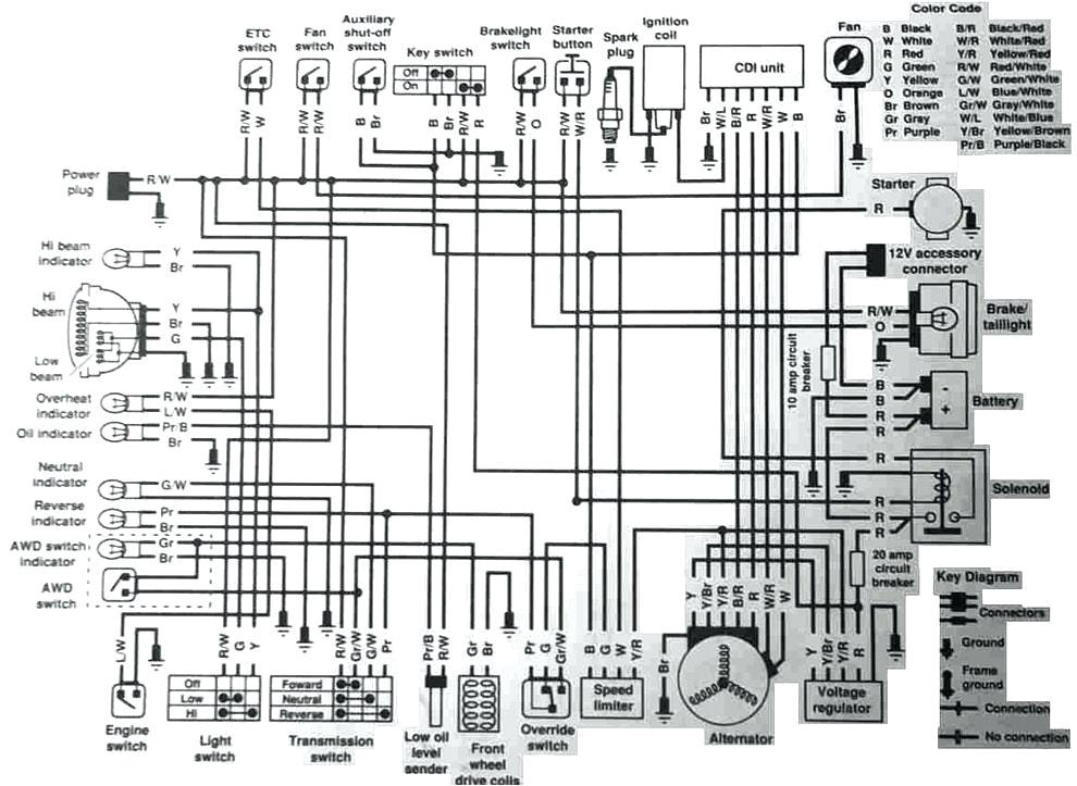 2005 sportsman 500 fuse box location 2010 polaris ranger 2000 custom honda rubicon 500 wiring diagram 2002 polaris magnum 500 wiring diagram
