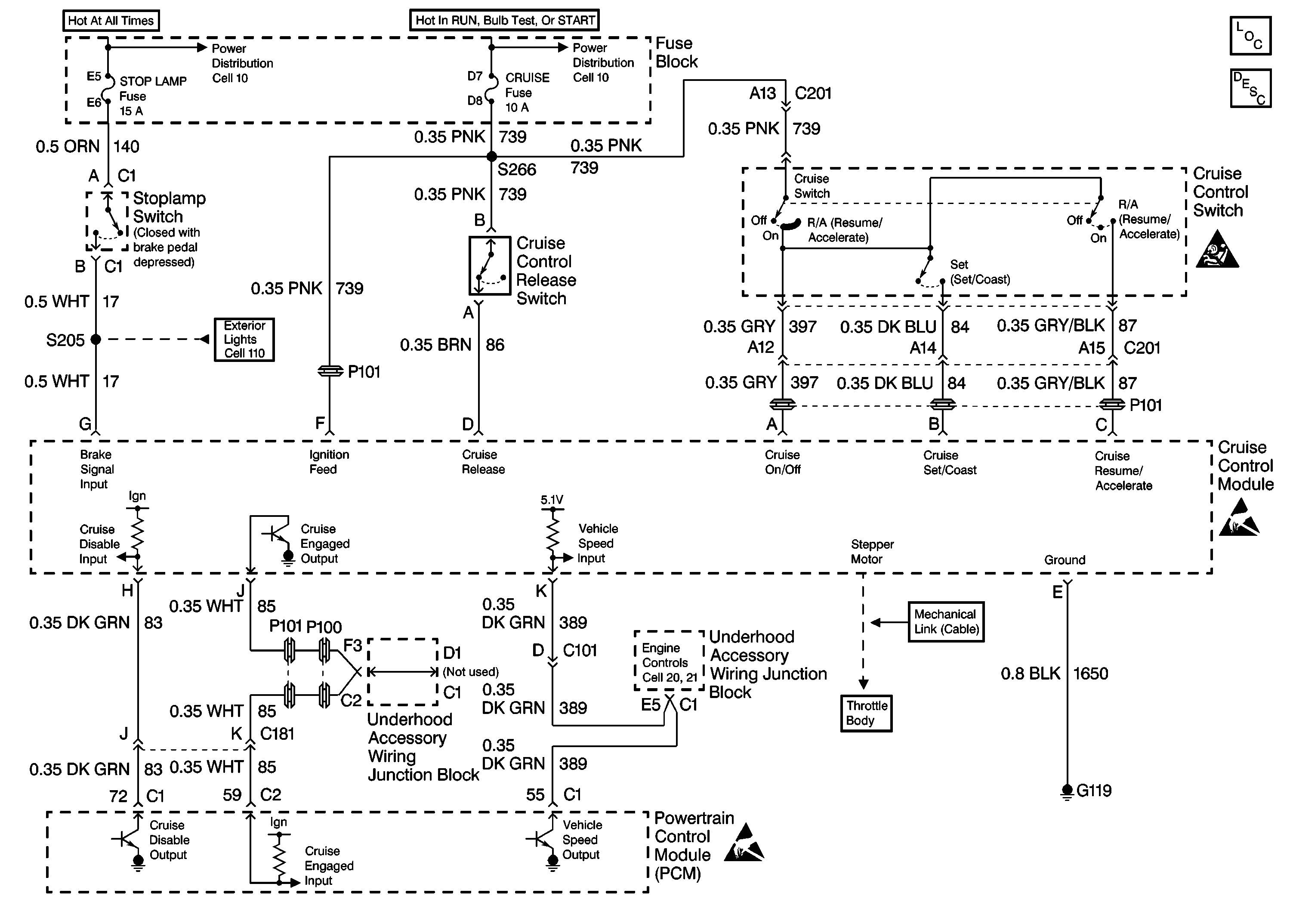 1999 pontiac bonneville fuse box wiring diagram centre 2004