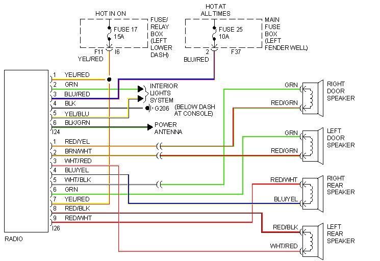 2010 subaru forester radio wiring diagram wiring diagram reviewsubaru forester stereo wiring wiring diagram review 2010