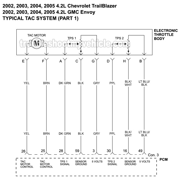 part 1 tac system wiring diagram 2002 2005 4 2l chevrolet trailblazer 03 trailblazer 4 2 wiring diagram