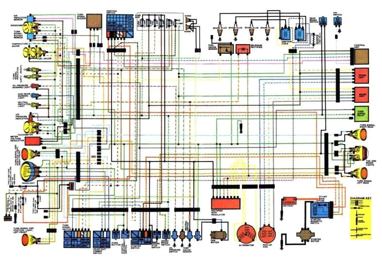diagram 2003 yamaha r1 wiring motorcycle wire color codes u2013 electrical connectionmotorcycle wire color codes