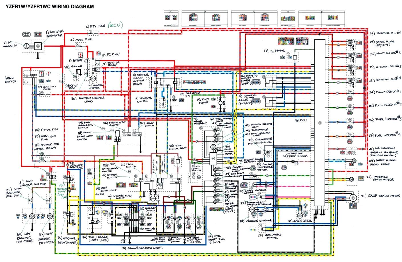 roadliner wiring diagram wiring library 2003 yamaha r1 wiring diagram circuit diagram schema grizzly 660 wiring