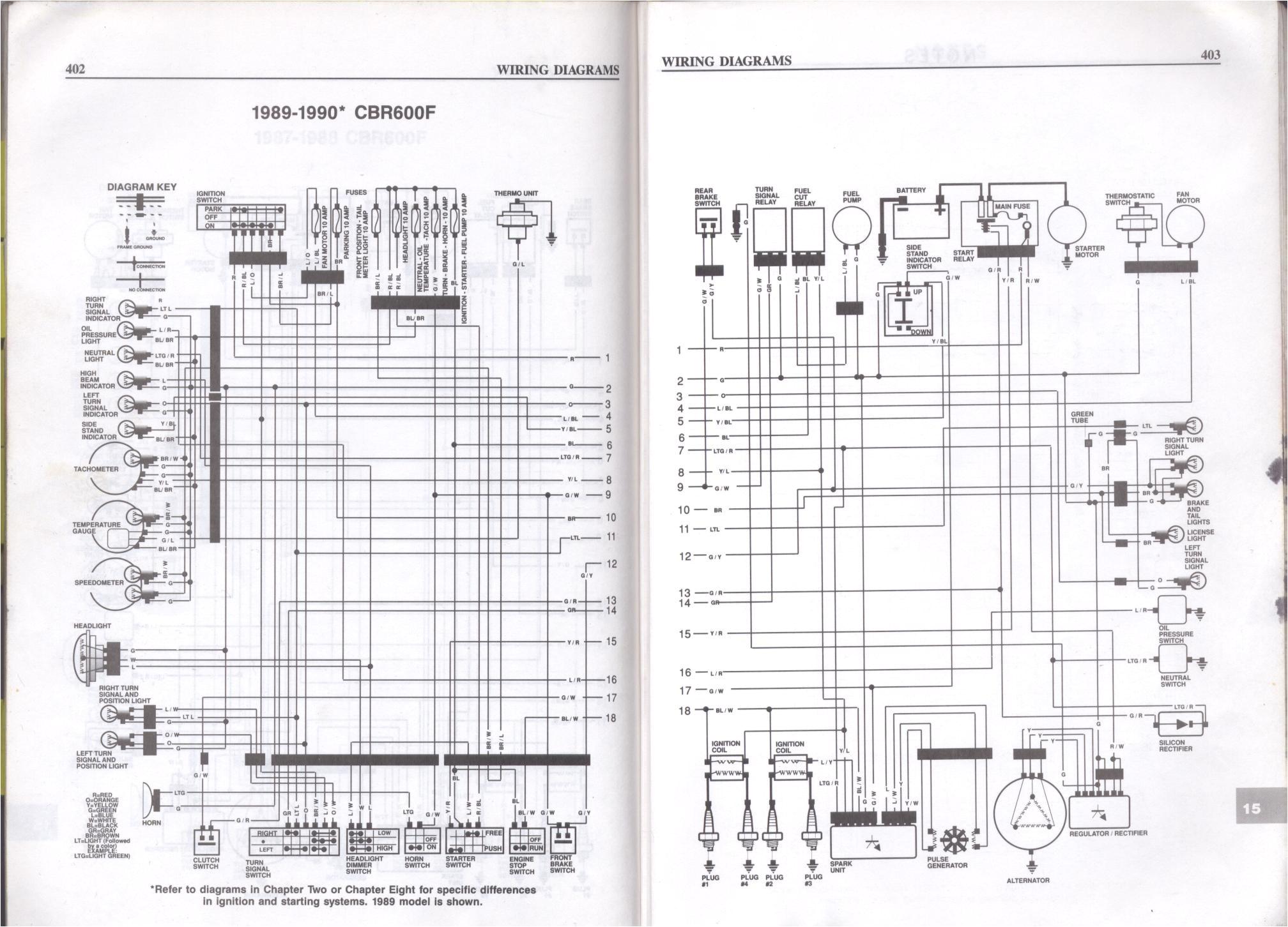 cbr f3 wiring diagram wiring diagram option 1989 cbr 600 wiring diagram