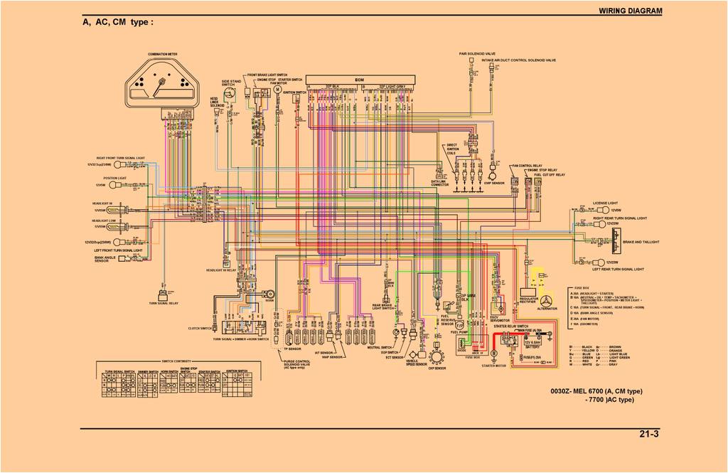 wire schematic 2005 cbr1000rr guide about wiring diagram honda f3 wiring diagram wire schematic 2005 cbr1000rr