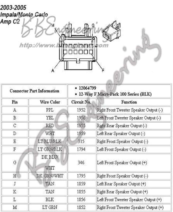 2002 chevy impala radio wiring diagrams wiring diagram centre 02 impala spark plug wire diagram 02 impala wiring diagram