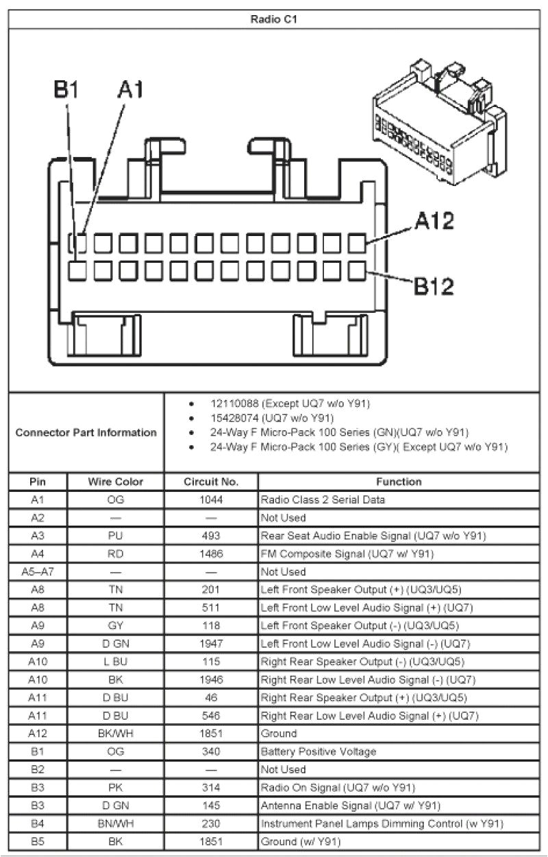 2005 chevy silverado wiring diagram radio wiring diagram view mix 2005 chevy silverado audio system wiring