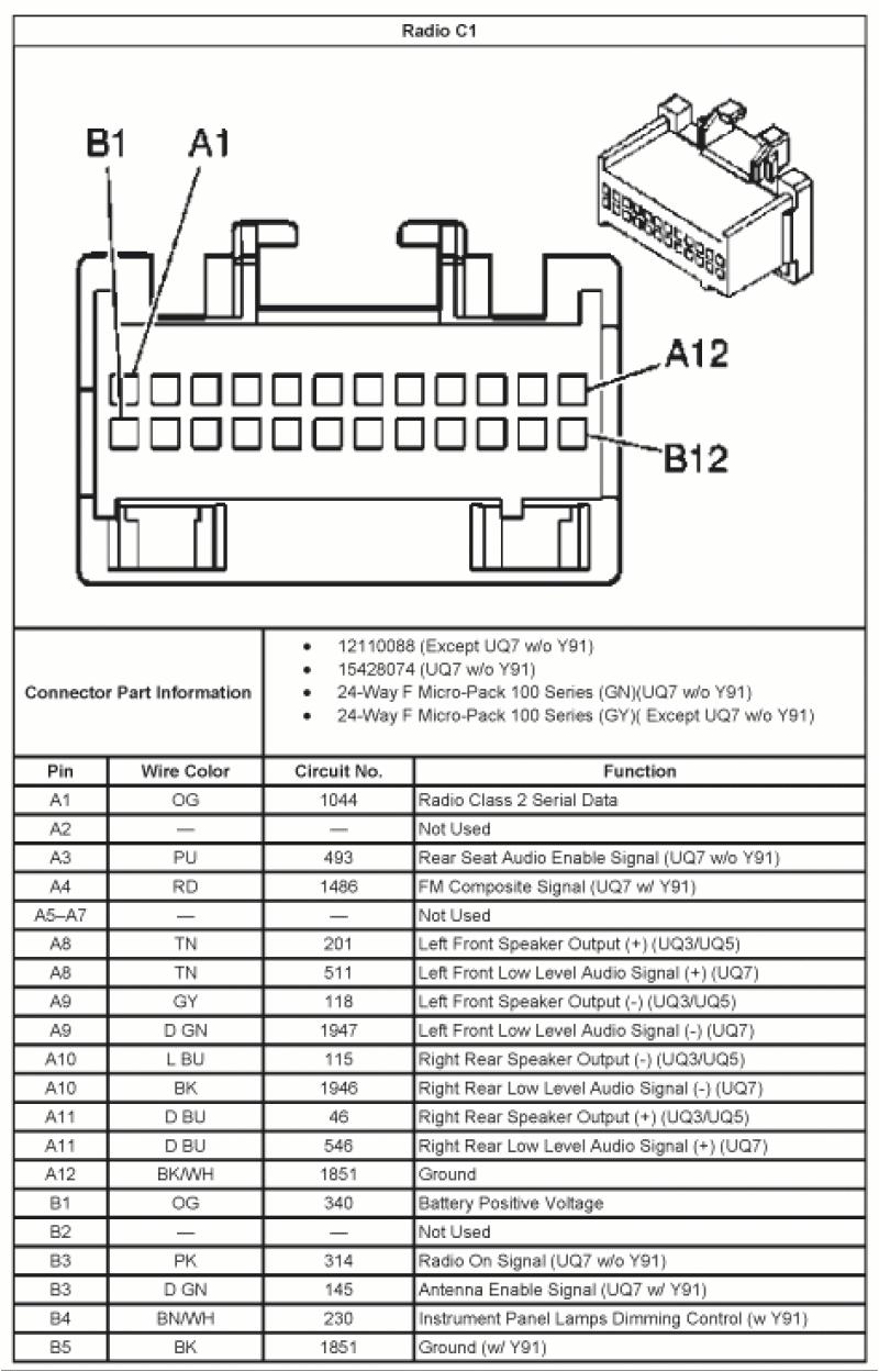 2004 silverado stereo wiring harness diagram wiring diagram database 2004 chevy silverado wiring diagram 2005 chevy silverado wiring diagram