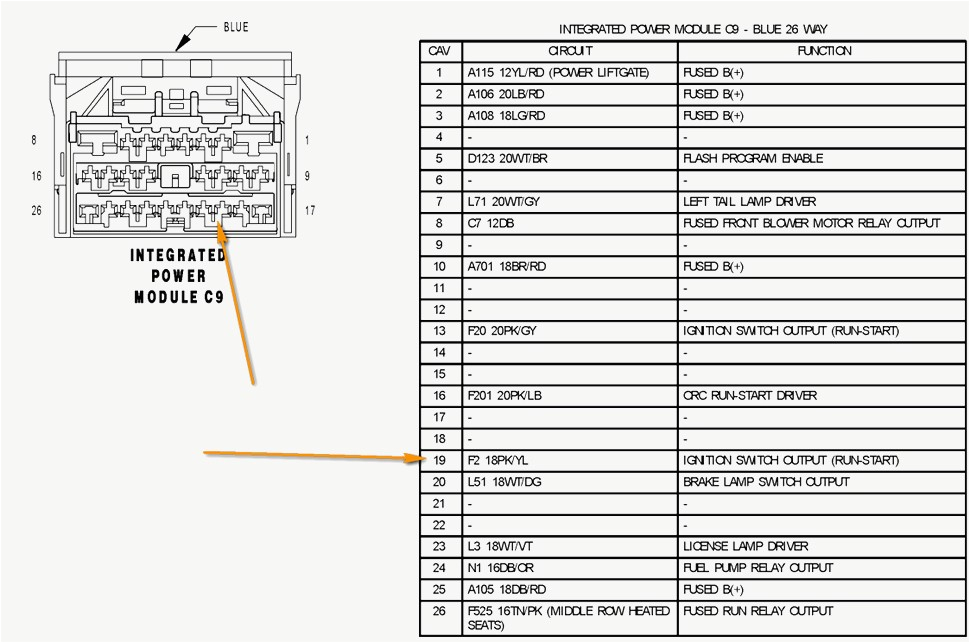 2007 chrysler sebring wiring diagram pacifica fuse box awesome 2005 free diagrams random png