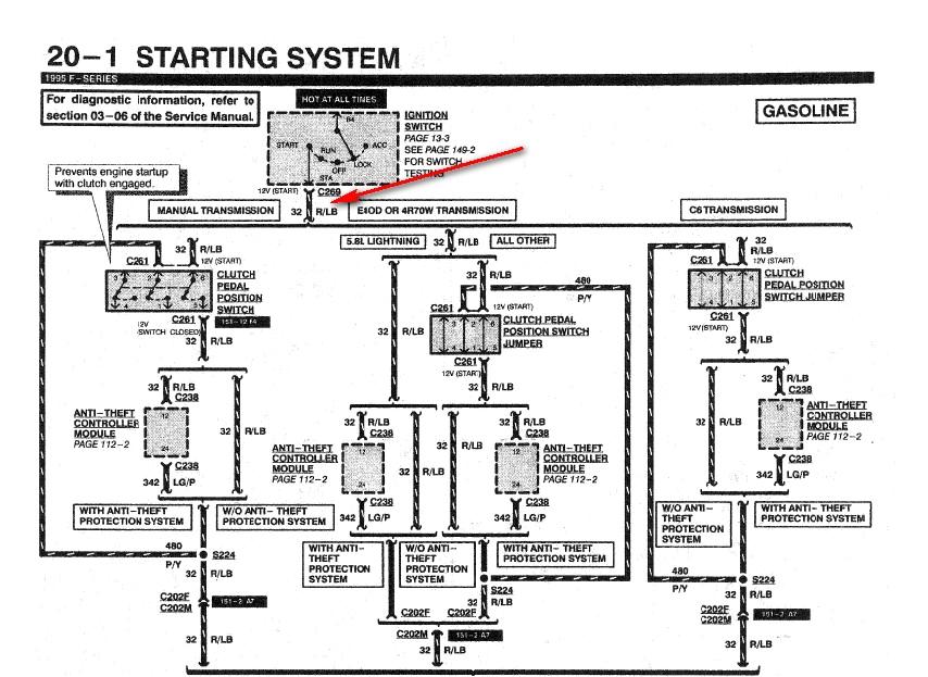 1995 ford f150 trailer wiring diagram wiring diagram used 1995 ford f 150 trailer wiring