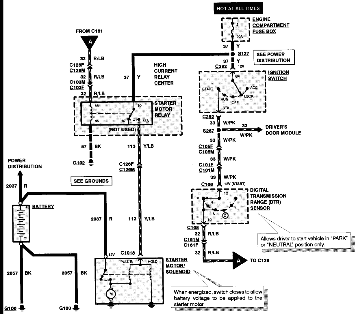 2005 ford F150 Ignition Wiring Diagram ford F 150 solenoid Diagram Wiring Diagram Expert