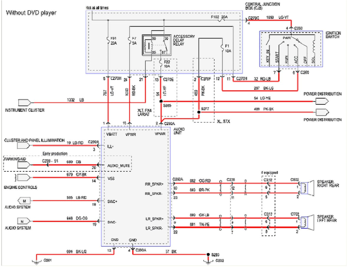 2005 f250 electrical diagram wiring diagram article 2018 ford f 250 wiring diagram 2005 ford f