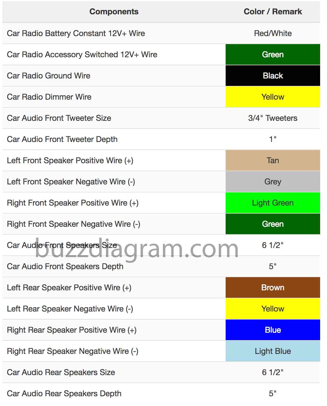 2005 Gmc Sierra Stereo Wiring Diagram Wiring Gmc Diagram Radio 97yokon Wiring Diagram Used