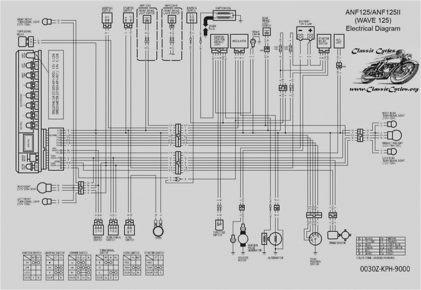2005 Cbr 600 Rr Wiring Diagram For Display. 2005 honda cbr600rr wiring  diagram autocardesign. 2017 honda cbr600rr wiring diagram wiring diagram.  sv650s headlight issue. cbr1000rr wiring diagram online wiring diagram.  cbr1000rr wiringA.2002-acura-tl-radio.info. All Rights Reserved.