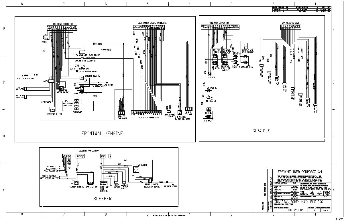 2005 International 9400i Wiring Diagram Columbia Ecm Wiring Diagram Wiring Diagram Centre