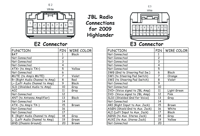 2001 toyota corolla wiring diagrams