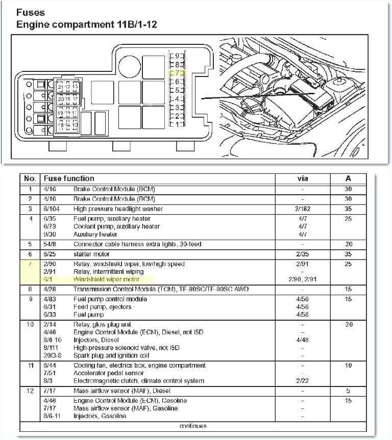 2006 volvo s40 fuse diagram wiring diagram expert