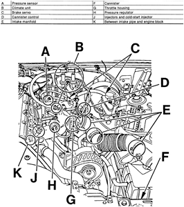 need vacuum hose diagram for 2006 volvo s40 2 0d see sport fixya 1991 volvo 740