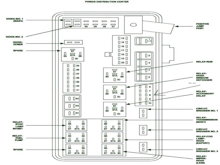 2006 dodge magnum fuse diagram wiring diagram new 2006 dodge charger fuse box diagram 2006 dodge charger fuse diagram
