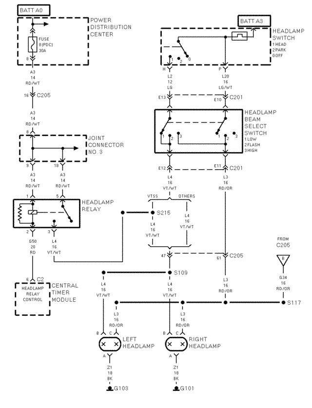 wiring diagrams for headlights 2001 ram 2500 wiring diagram name dodge ram headlight switch wiring diagram dodge headlight wiring diagram