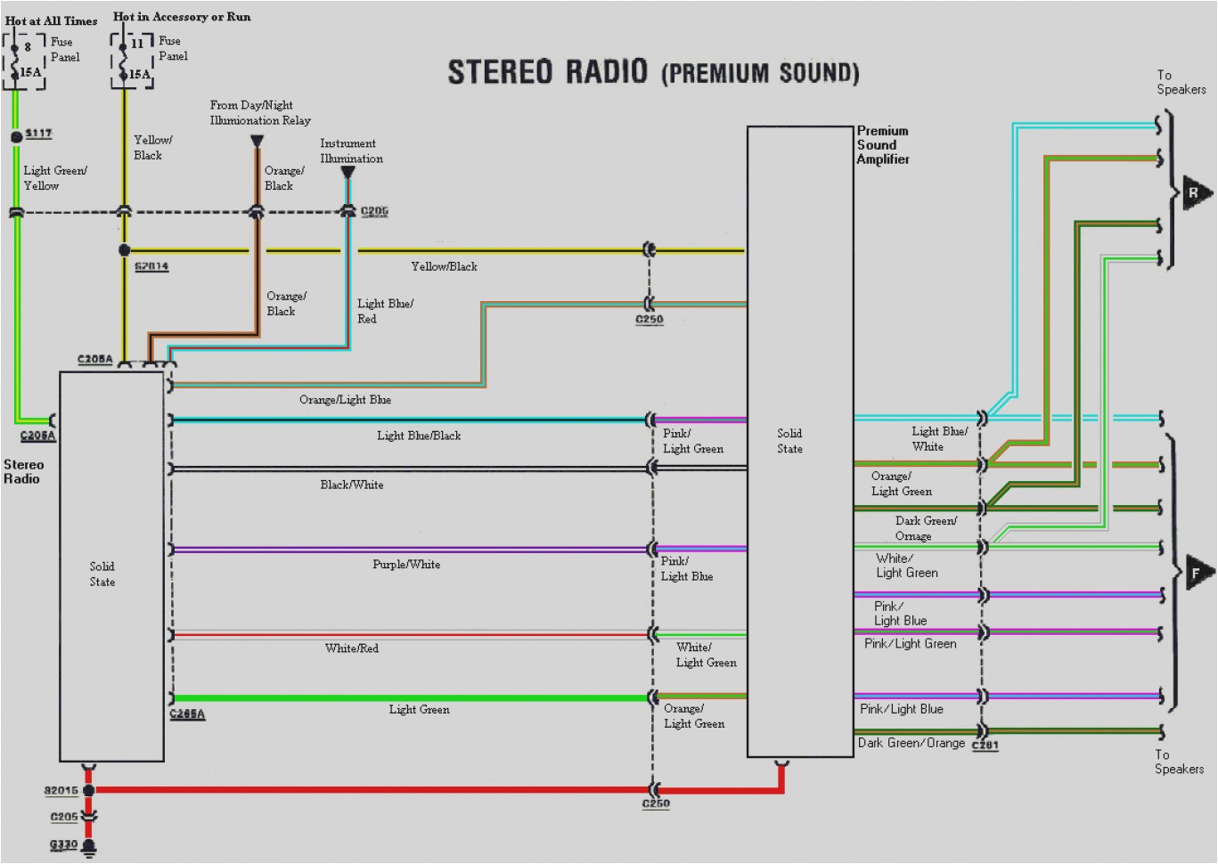 wrg 2833 2003 ford windstar radio wiring harness2003 ford escape radio wiring harness diagram hncdesignperu