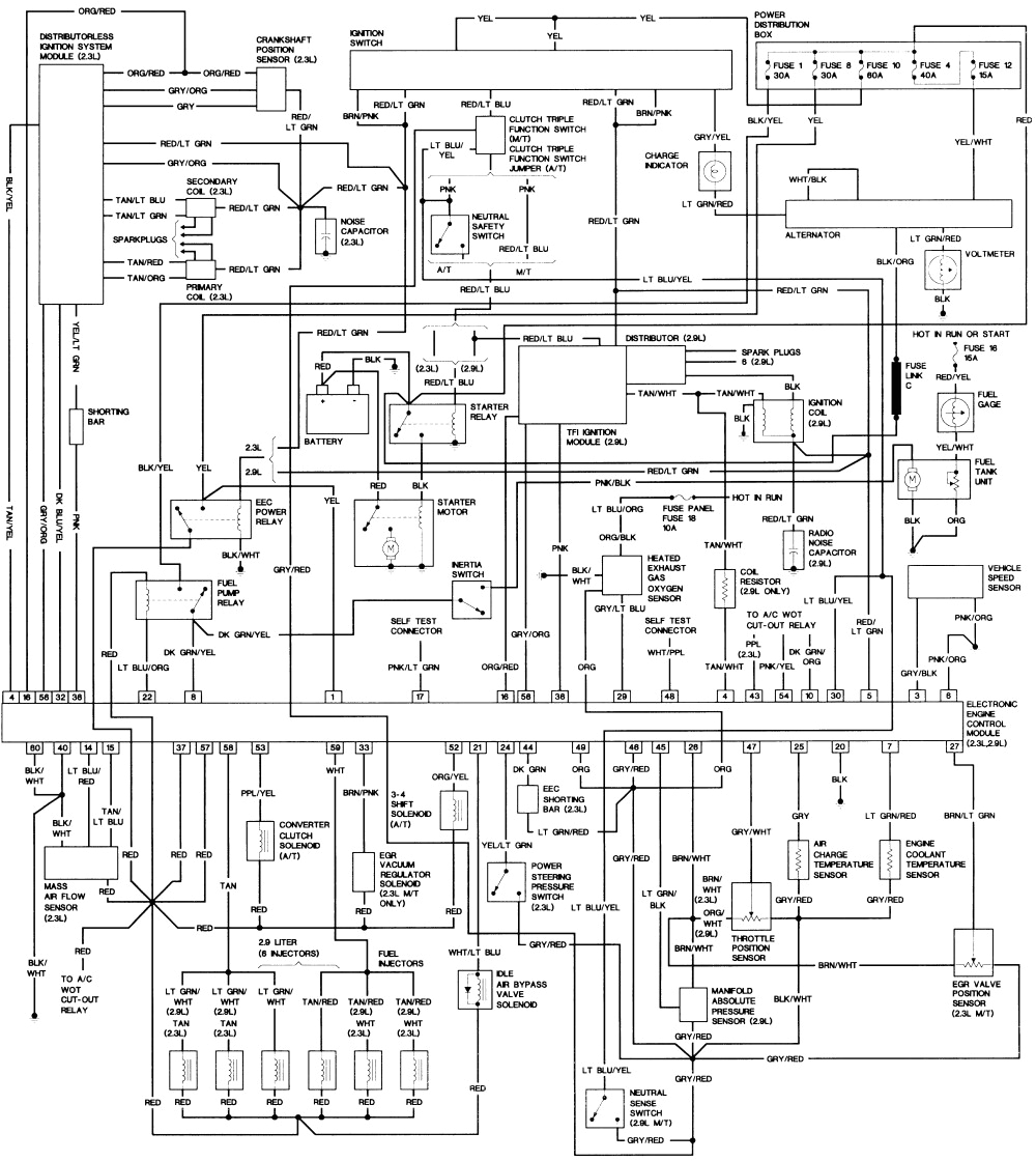 2006 ford Explorer Wiring Diagram 1996 ford Explorer Wiring Diagram Wiring Diagram Expert