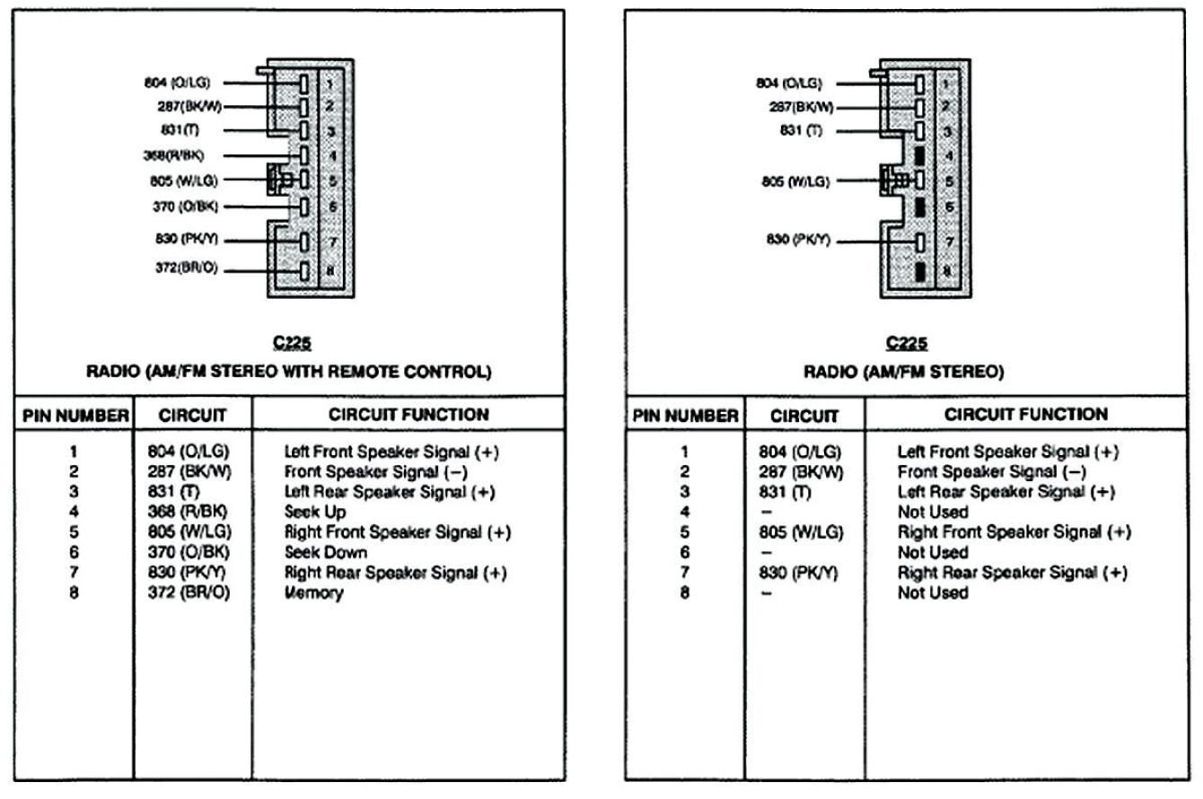 ford f 150 radio wiring diagram wiring diagram rows 1989 ford f150 radio wiring diagram ford f 150 radio wire diagram