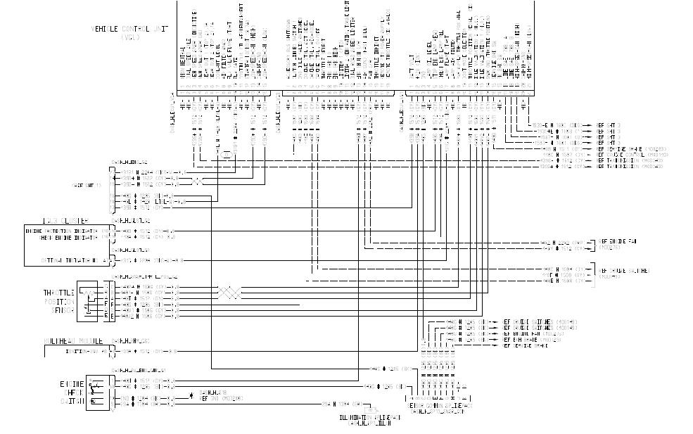 2003 freightliner wiring schematics wiring schematic diagram 42003 up freightliner m2 buisness class heavy truck wiring