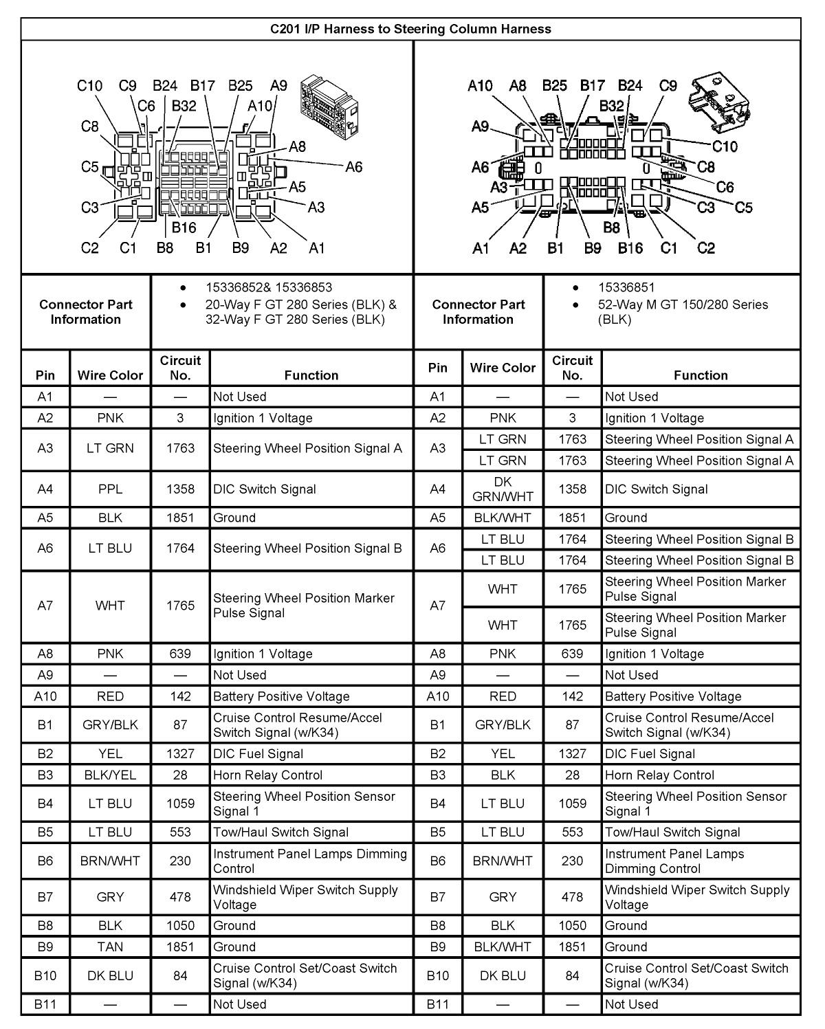 2006 Impala Stereo Wiring Diagram