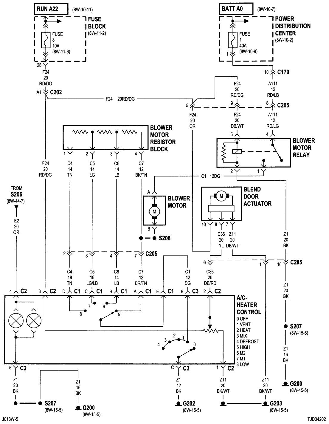 jeep commander starter wiring harness wiring diagram centrejeep commander starter wiring harness wiring libraryjeep commander trailer