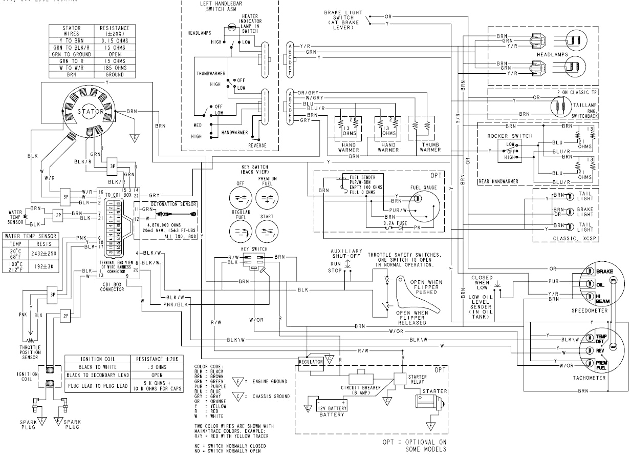 rzr 900 wiring diagram wiring diagram img 2012 rzr 900 xp wiring diagram polaris rzr 900