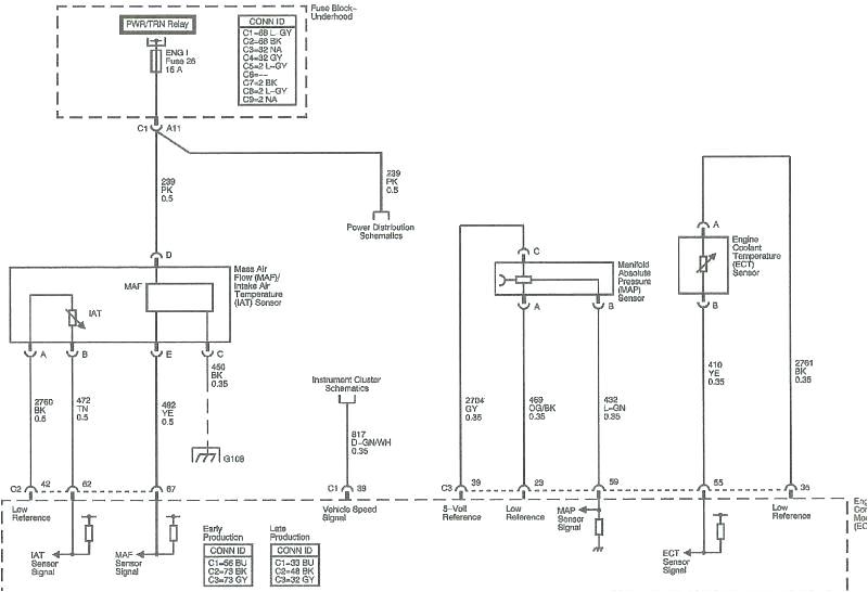 chevy trailblazer wire harness full size of blazer radio wiring diagram trailblazer headlight harness stereo engine