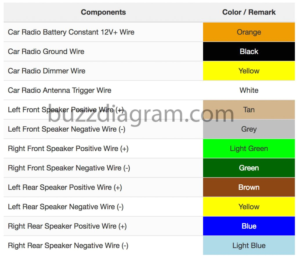buick stereo wiring diagram wiring diagram showbuick stereo wiring diagram wiring diagram world buick radio wiring