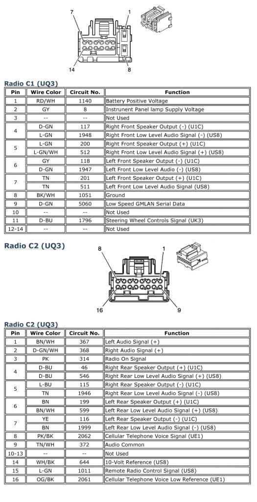 stereo wiring for chevy hhr wiring diagram expert 2010 chevy hhr radio wiring diagram data diagram
