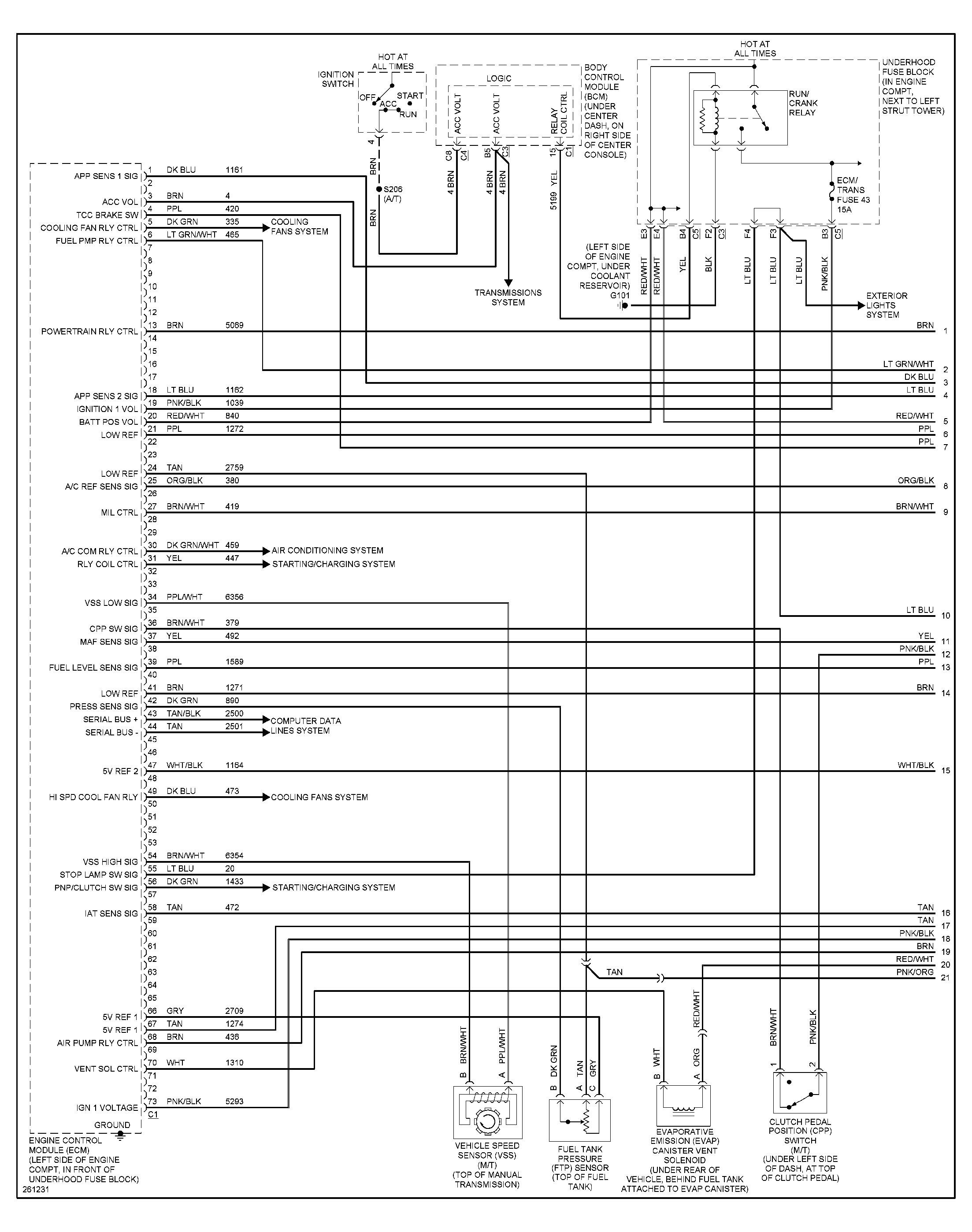 chevy cobalt headlight wiring wiring diagram toolboxchevy cobalt headlight wiring diagram 1