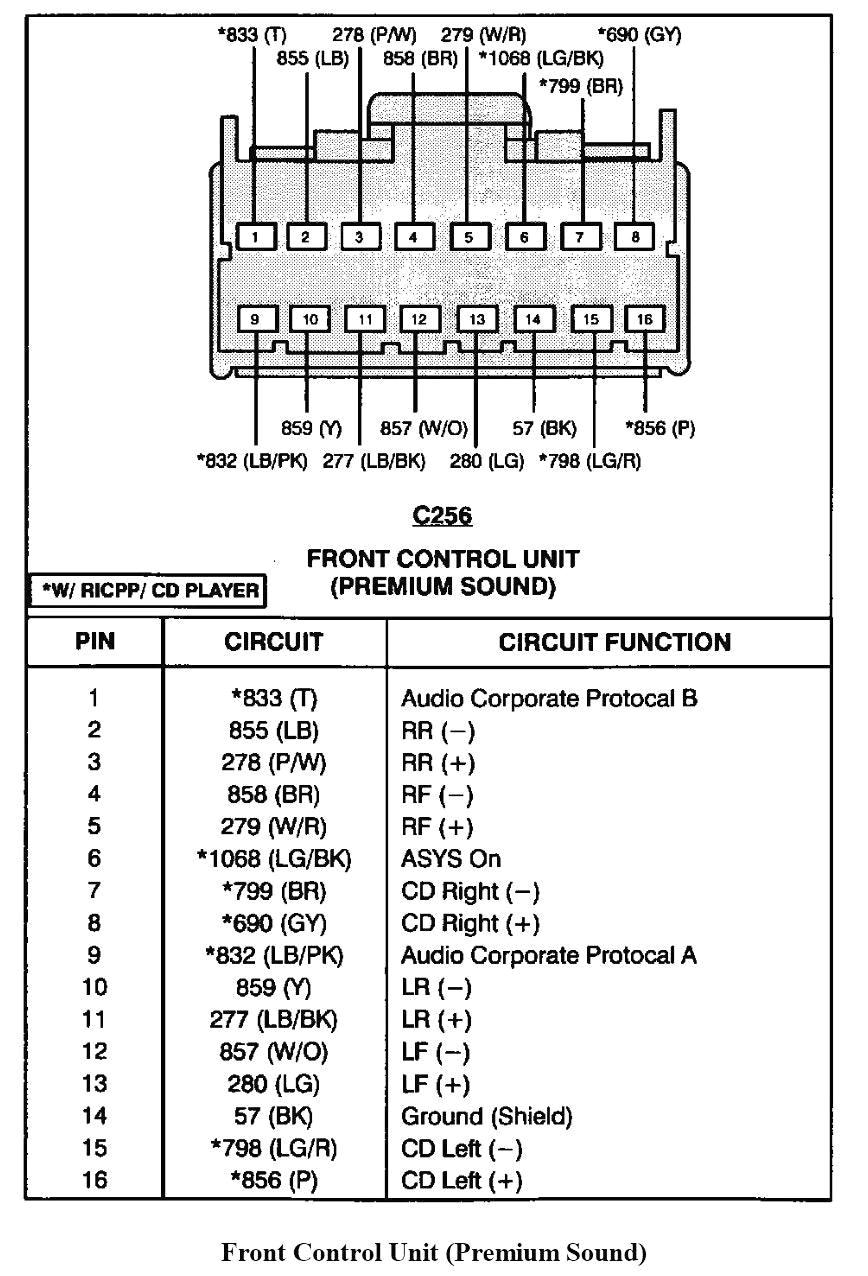 01 ford taurus wiring diagram wiring diagram article ford taurus wiring diagram 2001 ford taurus stereo