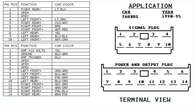 2000 ford taurus factory radio wiring diagram wiring diagram view ford factory stereo wiring diagram wiring